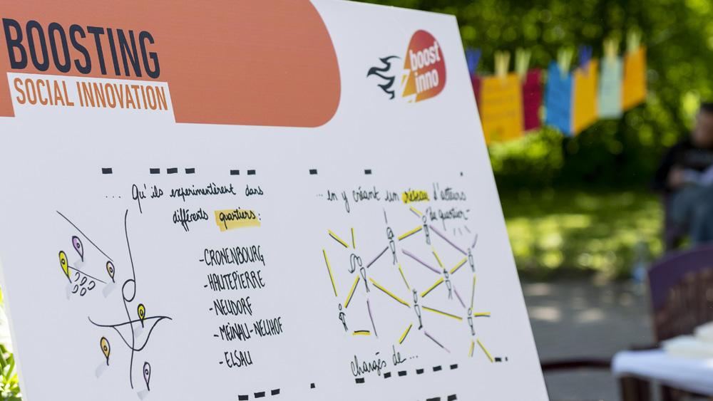 Affiche boosting social innovation