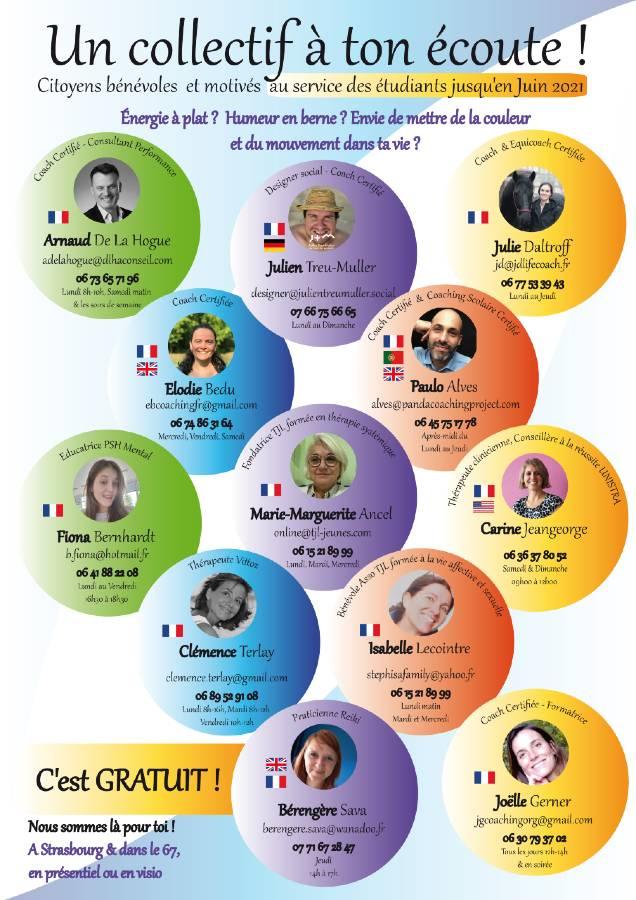 Schéma contacts collectif citoyen pour étudiants à Strasbourg